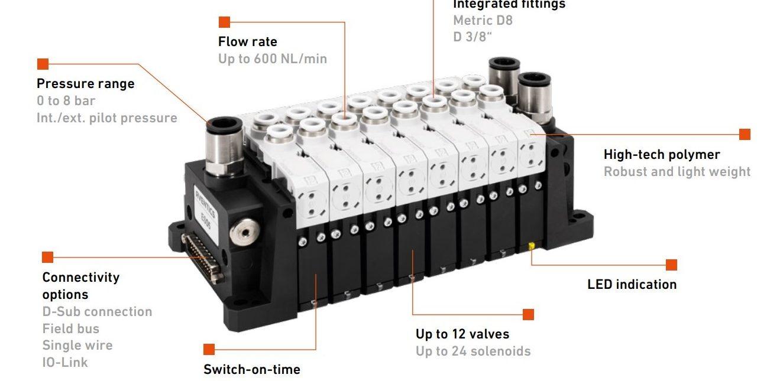 ES05 - El Sistema de Válvulas Esencial